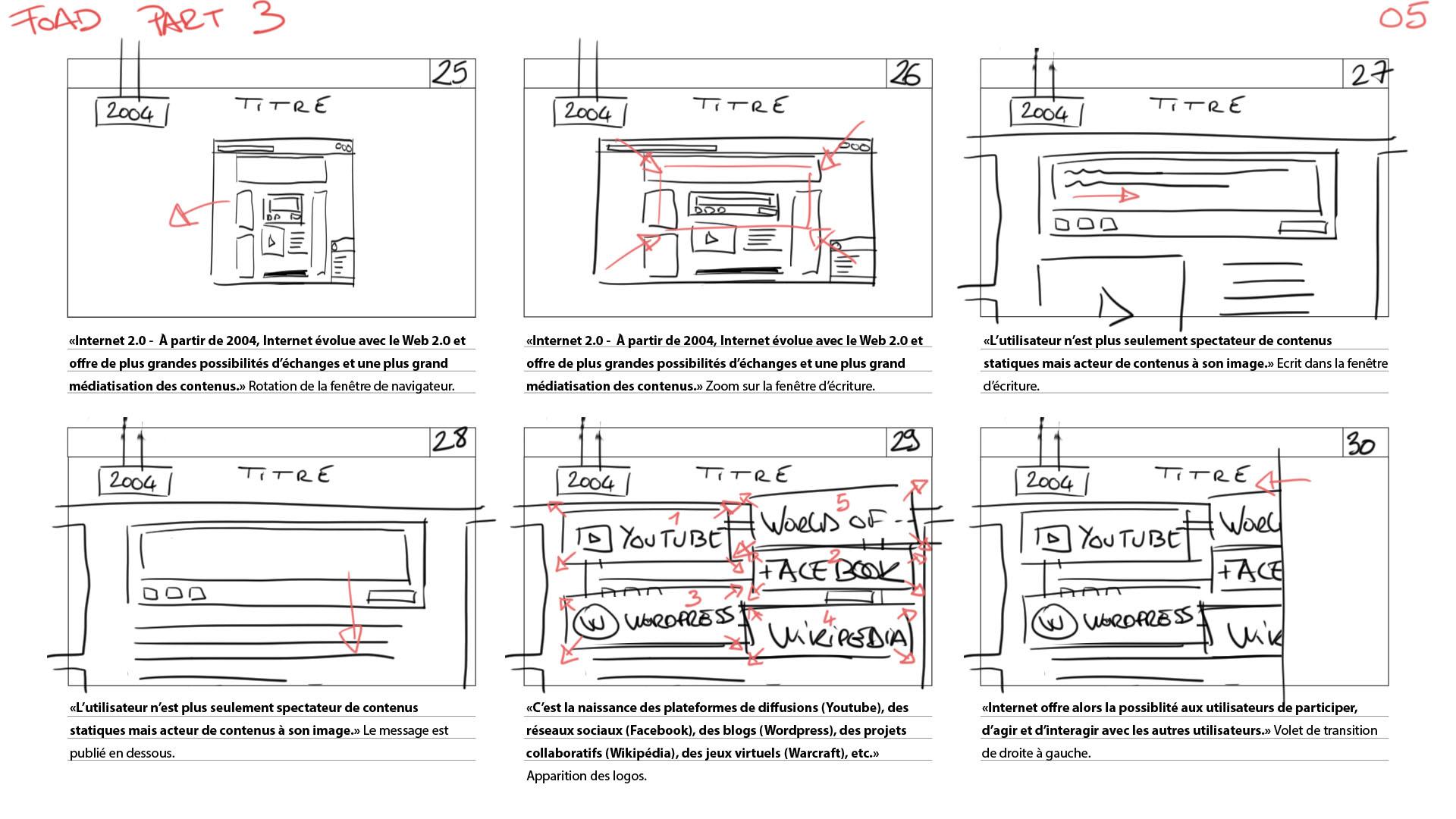 Storyboard d'un un motion design sur la formation à distance par Kawalearn